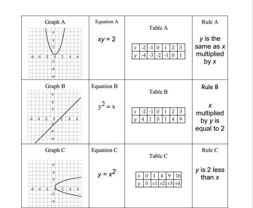 functions algebra 2 blog. Black Bedroom Furniture Sets. Home Design Ideas