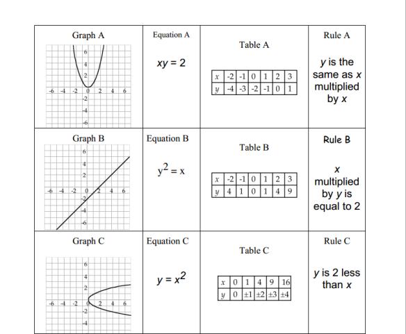 Functions Algebra 2 Blog